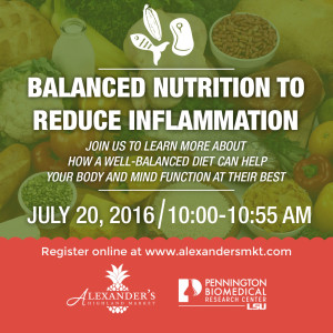 Balanced Nutrition to Reduce Inflammation Class Graphic